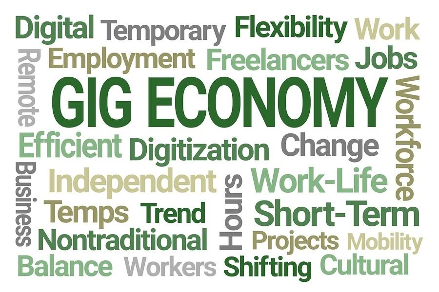 Gig Economy Word Cloud