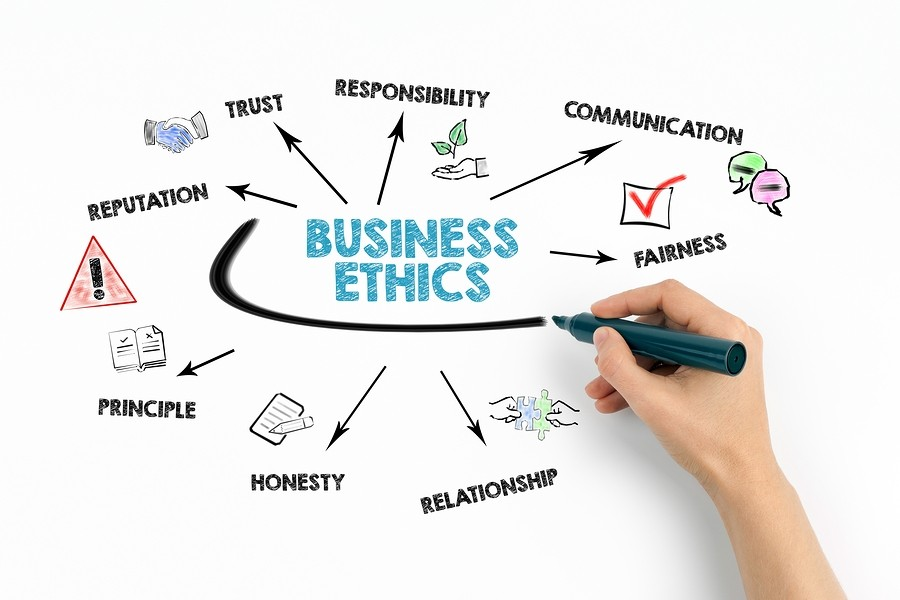 Business Ethics. Trust, Reputation, Communication And Relationsh